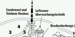 Brocken-Grafik aus dem Reiseführer Harz