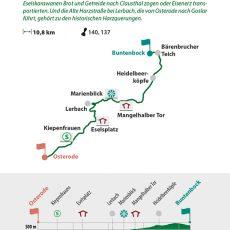 Wanderfuehrer Harzer Hexen-Stieg Seite 6